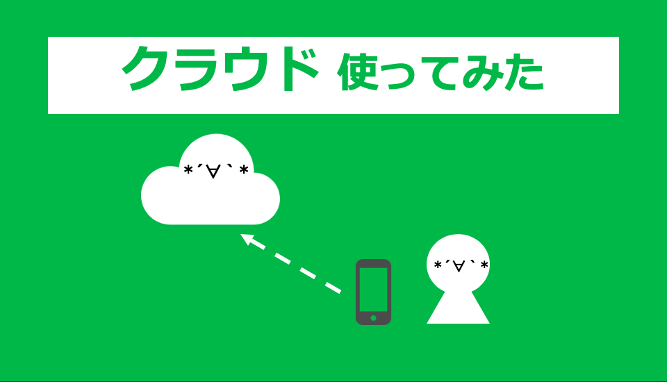 GoogleフォトでiPhoneの空き容量を増やそう!